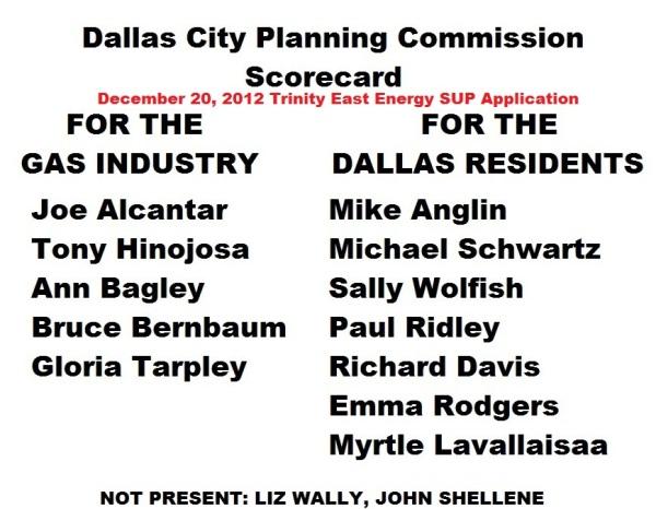 Planning Commissioner Scorecard