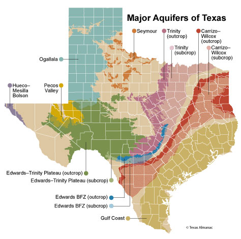 Texasaquifers